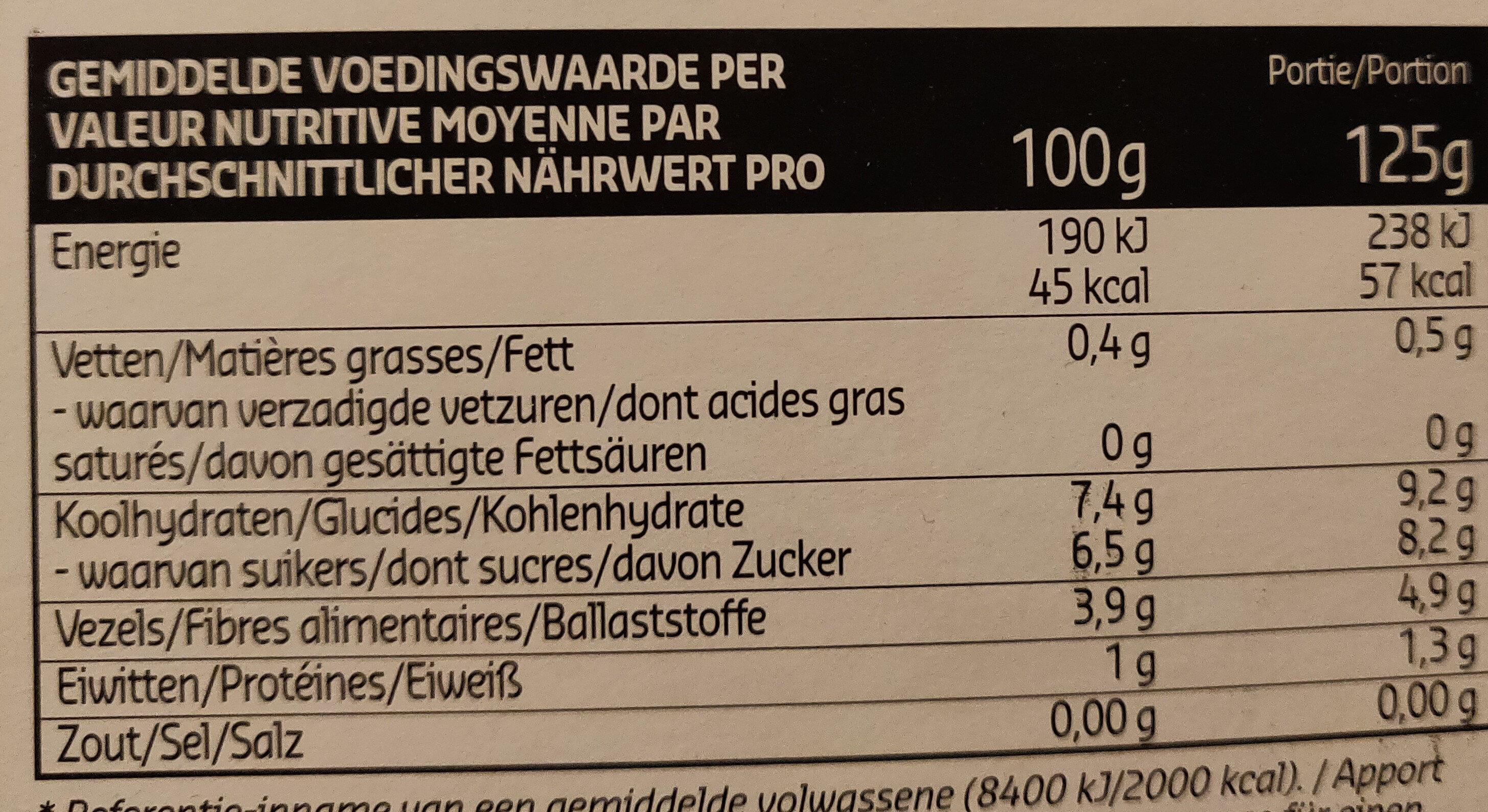 Fruit des bois - Voedingswaarden - fr