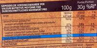 Original Muesli Chocolat & amandes - Nutrition facts