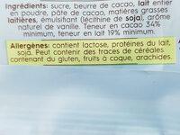 Every Milk happiness - Ingrediënten