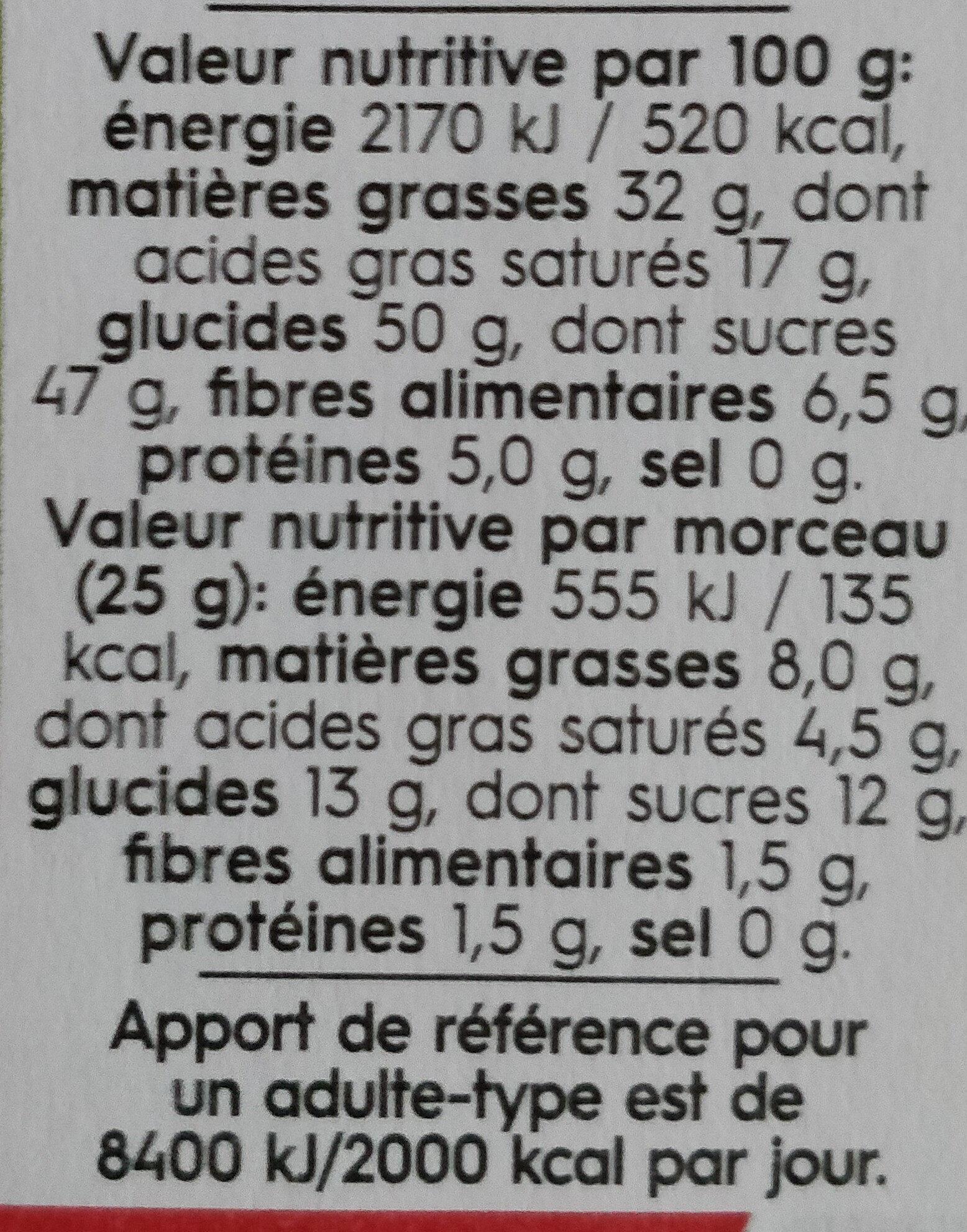 Dark Walnut Fig Chocolat - Voedingswaarden