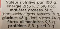 Dark strawberry balsamico - Nutrition facts - fr