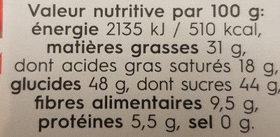 Dark strawberry balsamico - Voedigswaarden