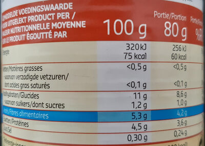 Haricots noirs - Informations nutritionnelles - fr