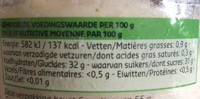 Sorbet Mojito - Nutrition facts