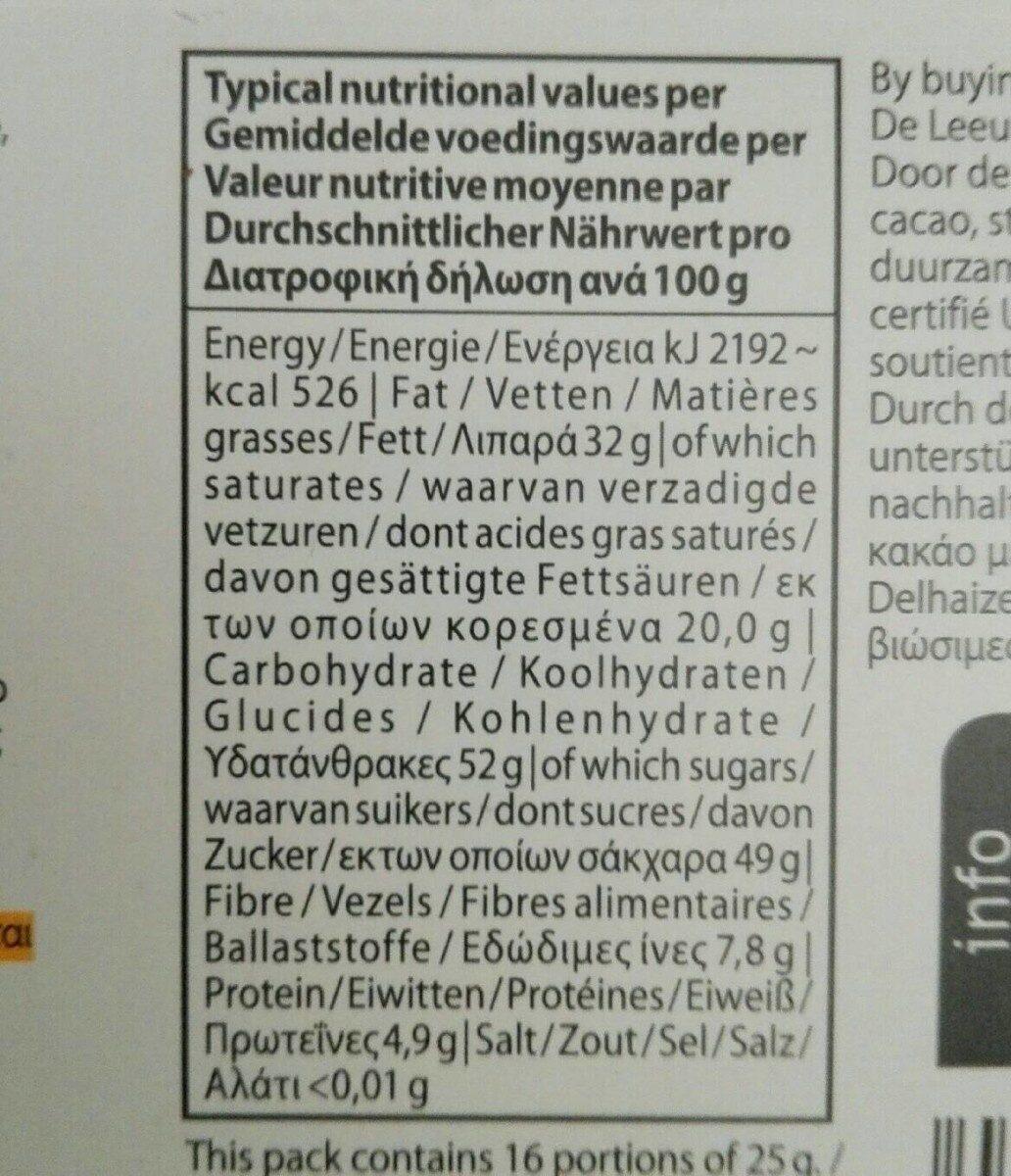 Chocolat noir - Voedingswaarden
