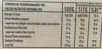Pizza Cannibale - Informations nutritionnelles - fr