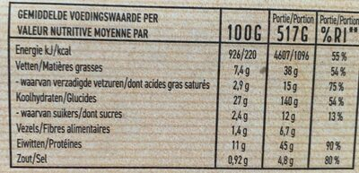 Pizza Cannibale - Nutrition facts