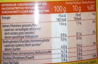 Dijon senf - Nutrition facts - sr
