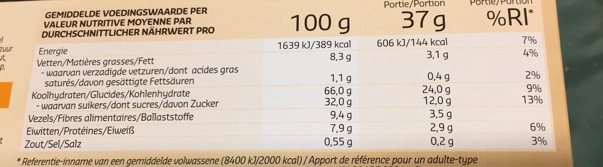 Biscuits multicéréales pomme - Voedingswaarden - fr