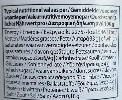 Pâte à tartiner aux noisettes - Voedingswaarden - fr