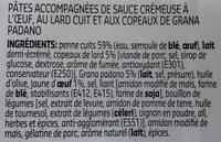 Penne carbonara - Ingrediënten