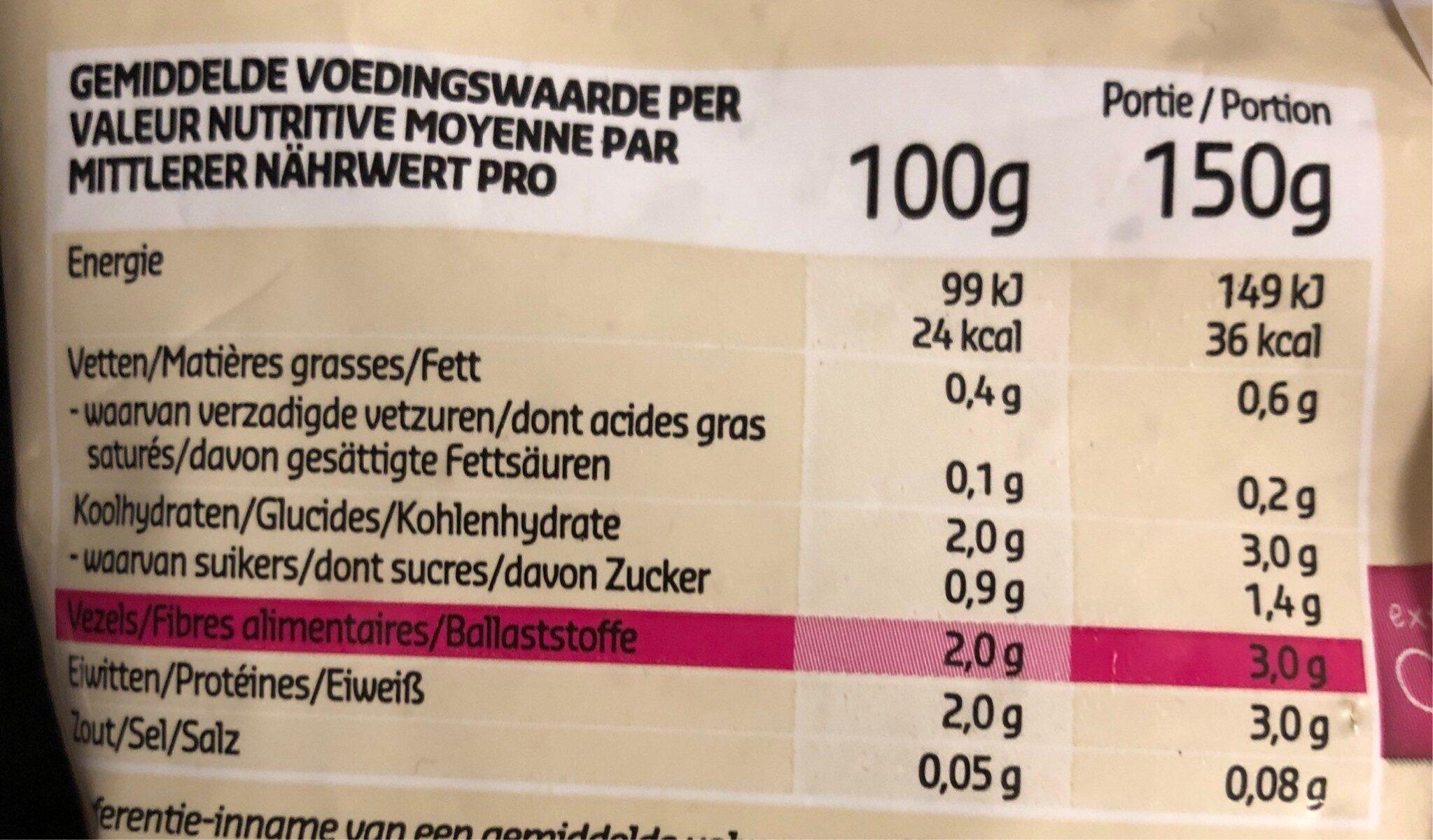 Mélange Forestier - Voedingswaarden