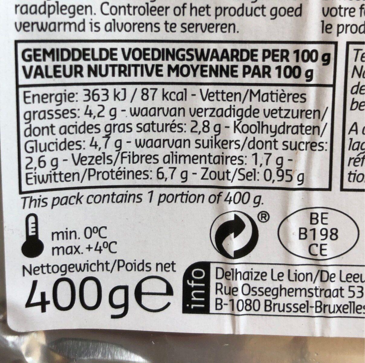Roulades de jambon aux chicons - Voedingswaarden - fr