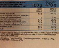 Saumon aux fines herbes - Informations nutritionnelles - fr