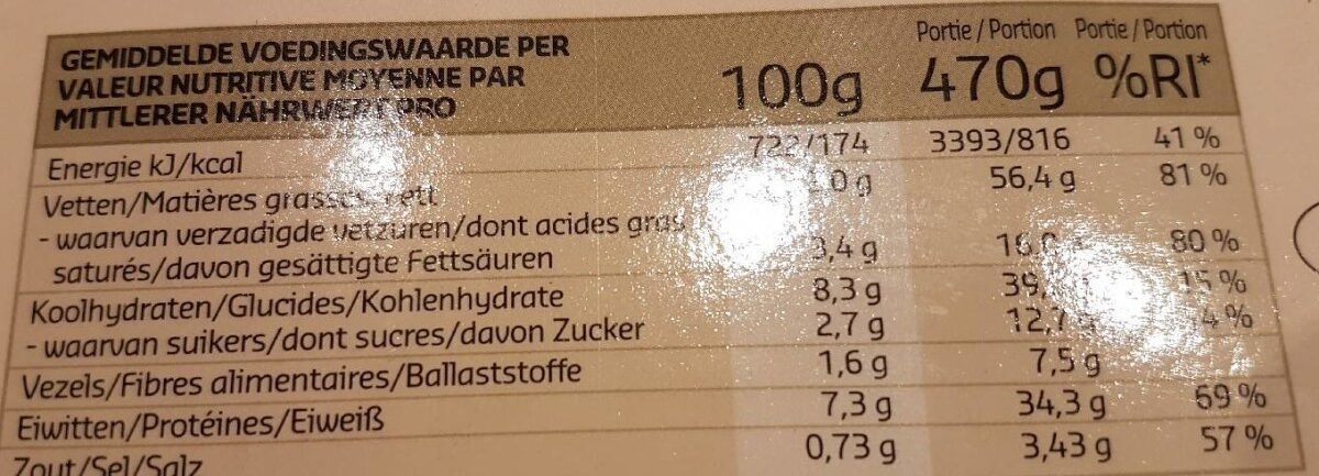 Cuisse de canard sauce baie de sureau - Voedingswaarden - fr