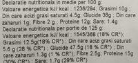 Cappelletti jambon cru - Voedigswaarden