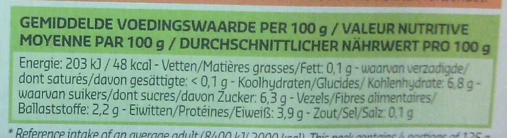 Stevia - Nutrition facts - nl