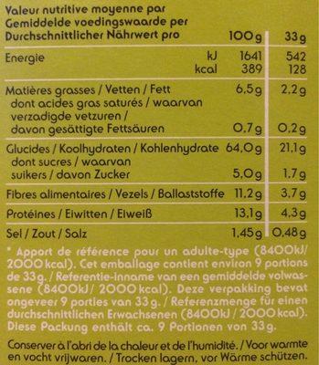 Biscottes au blé complet - Nutrition facts