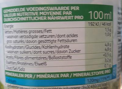 Lait demi-écremé d'Ardenne - Nutrition facts - fr