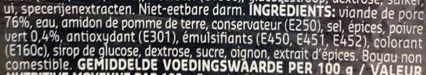 Krakowska fumé au poivre vert - Ingrediënten - fr