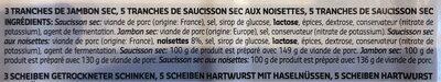 Charcuterie Française - Ingredients