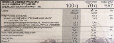 Coeur de filet- Saumon norvégien - Nutrition facts - fr