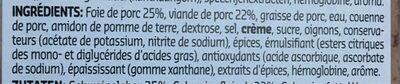 Crèmepaté - Ingrediënten