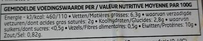 Vol-au-vent (au poulet) Delhaize - Voedingswaarden