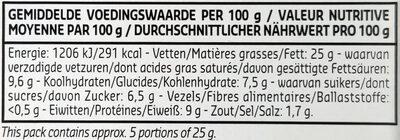 Pâté crème aux pommes - Voedingswaarden - fr