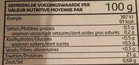 Gambas delhaize - Voedingswaarden - fr