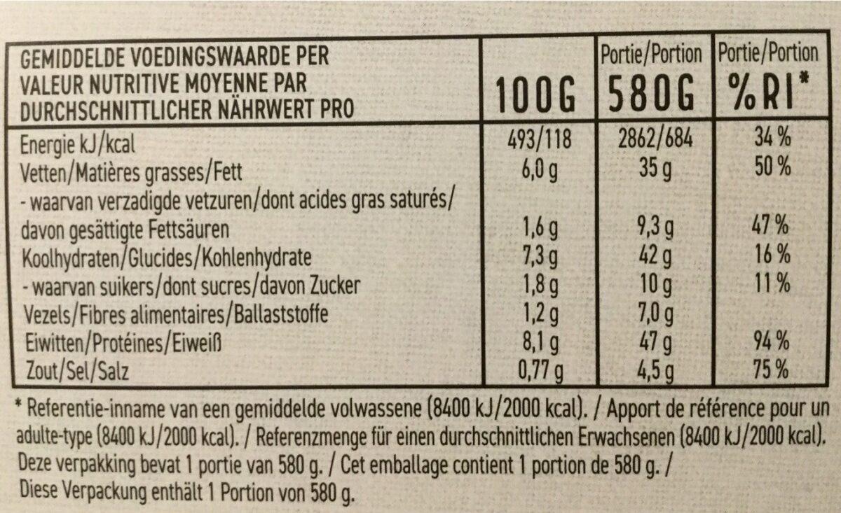 Kippendij pikante saus shitake - Voedingswaarden - fr