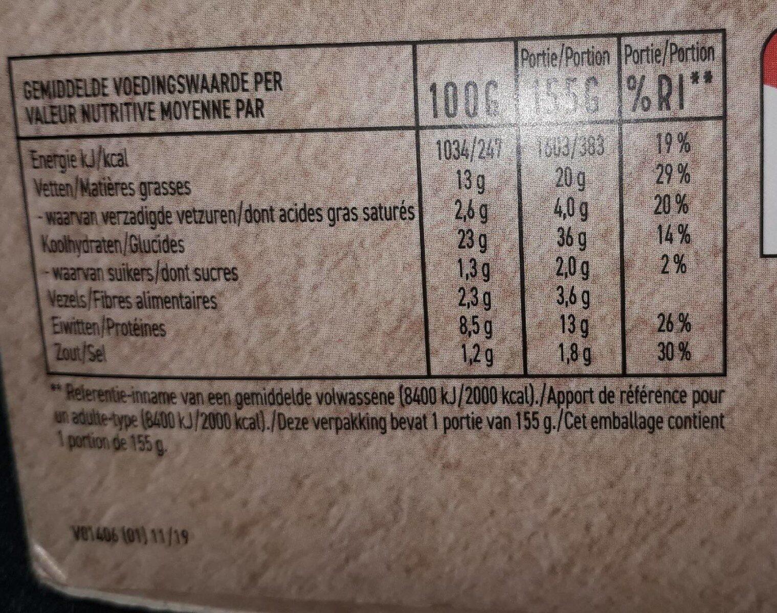 Tartine triangle spek bacon - Informations nutritionnelles