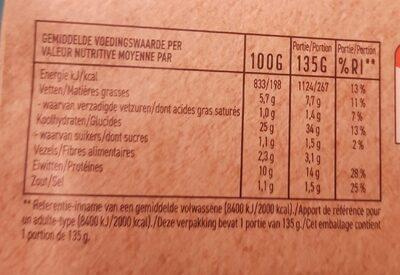 Sandwich au jambon Delhaize - Informations nutritionnelles