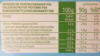 Bio yoghurt delhaize - Voedingswaarden - fr