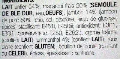 Macaroni met ham en roomsaus - Ingrédients