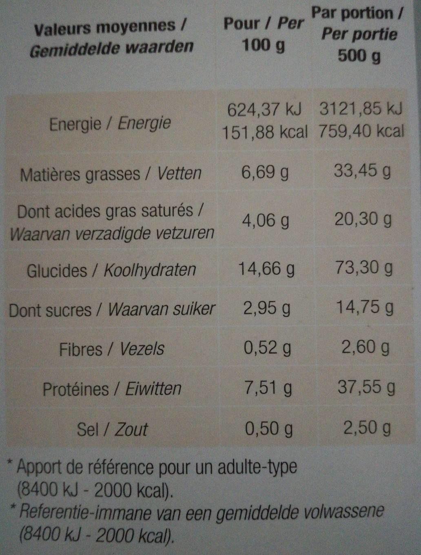 Macaroni jambon crème - Voedingswaarden - fr