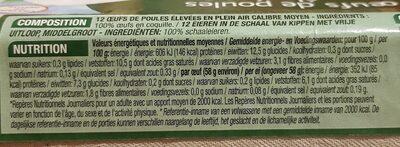 Oeufs - Informations nutritionnelles - fr