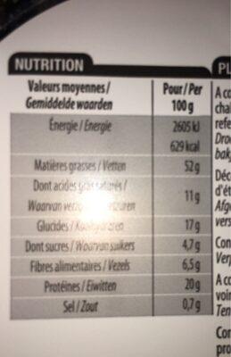 Noix de cajou salées - Voedingswaarden