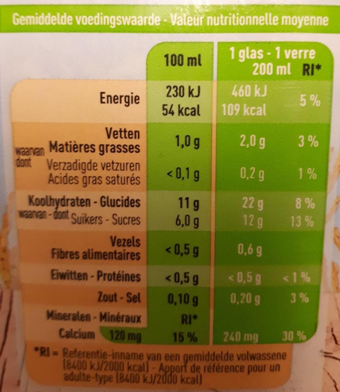 Boisson au riz - Voedingswaarden - fr