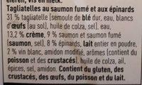 Tagliatelle au saumon et epinard - Ingrediënten - fr