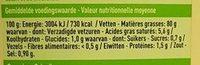 Mayo au citron - Informations nutritionnelles