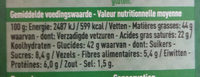 Oignons grillés - Nutrition facts