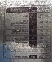 Saumon de l'Atlantique fumé - Nutrition facts - fr