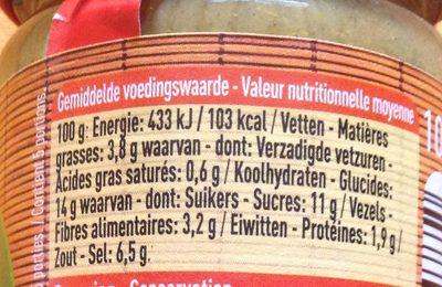 Pâre de curry vert - Voedingswaarden