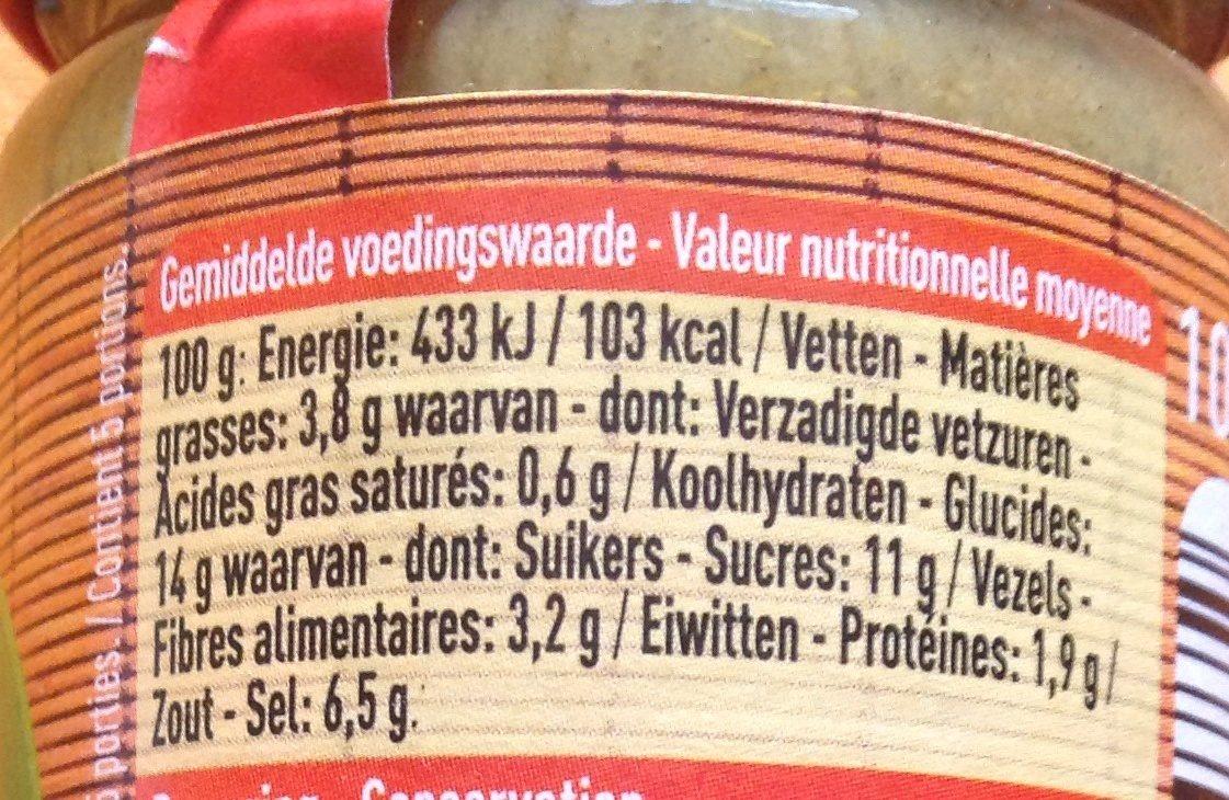 Pâre de curry vert - Voedingswaarden - fr