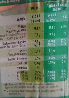 Ace - Nutrition facts - fr