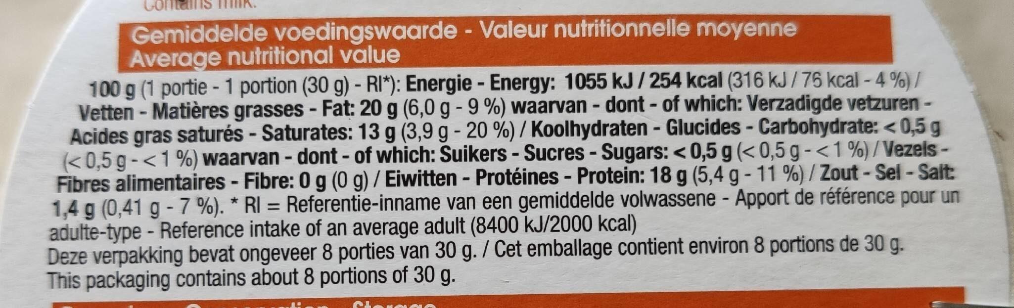 Camembert - Voedigswaarden