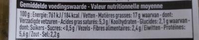 Olives vertes cubes de fromage - Nutrition facts