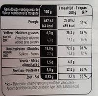 Macaroni jambon et 4 fromages - Valori nutrizionali - fr