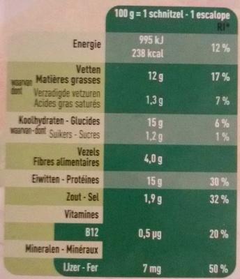 Veggie Schnitzels Escalopes - Voedingswaarden - fr